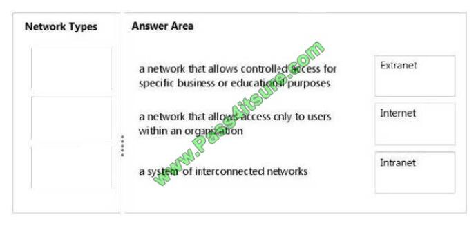Pass4itsure 98-366 exam questions-q12-2