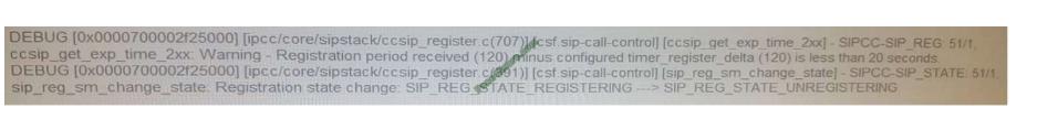 Pass4itsure Cisco 300-080 exam questions q12