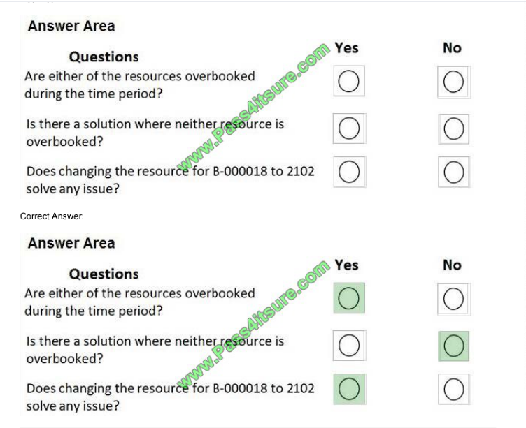 Pass4itsure Microsoft MB-320 exam questions q1-4