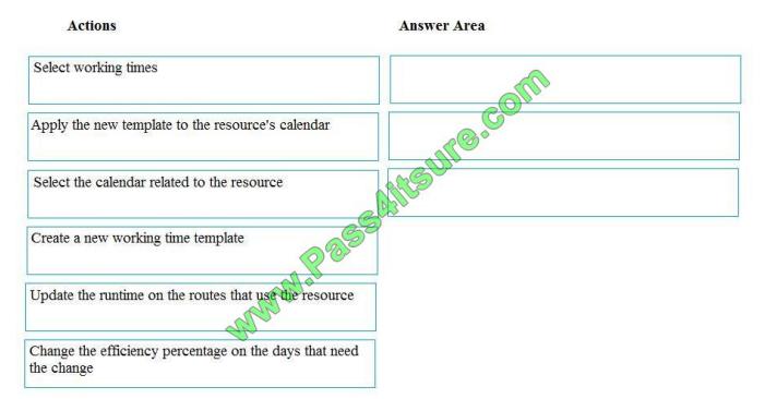 Pass4itsure Microsoft MB-320 exam questions q3