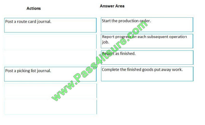 Pass4itsure Microsoft MB-320 exam questions q5-2