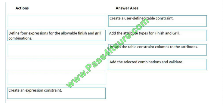 Pass4itsure Microsoft MB-320 exam questions q7-3