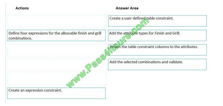 Pass4itsure Microsoft MB-320 exam questions q7-3